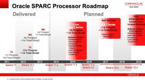 Solaris-SPARC roadmap 2019